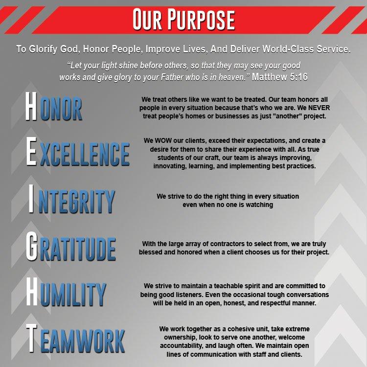 Core Values Explained